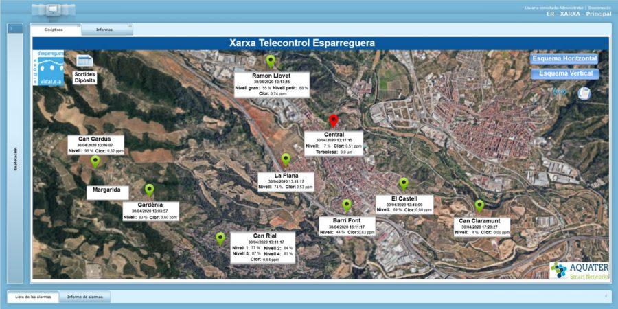 Xarxa de telecontrol de les aigües d'Esparreguera